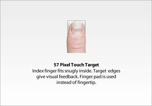 finger-57