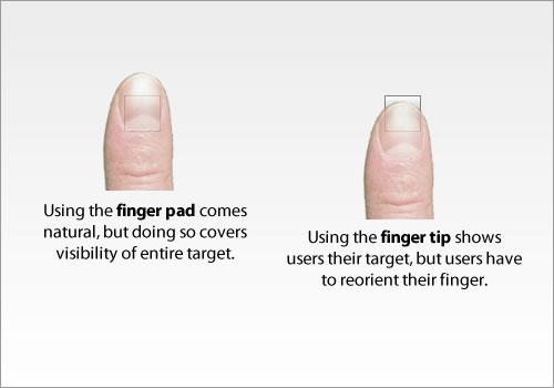 fingers1