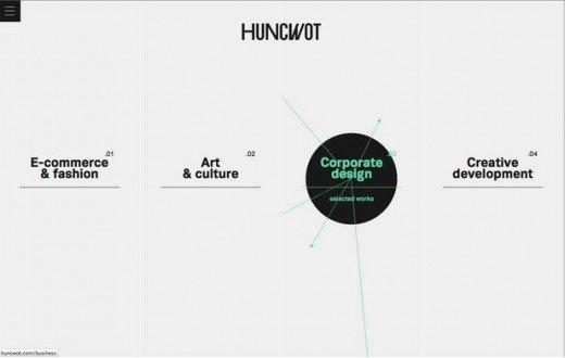 5 visual hierarchy 5 1