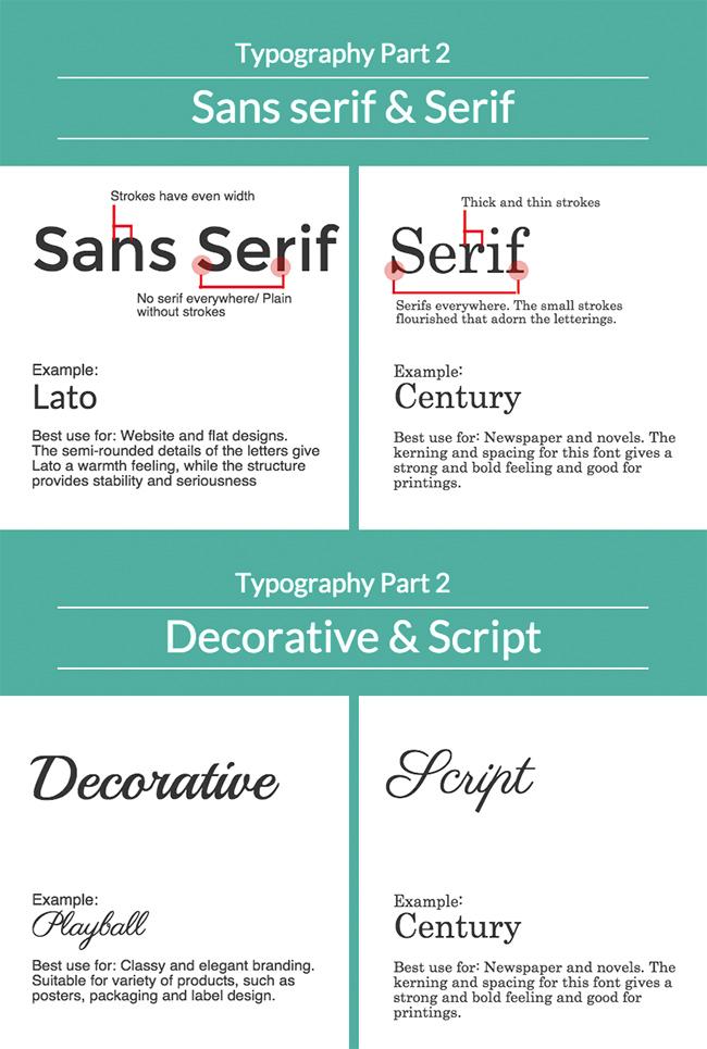 Typography-Part-1