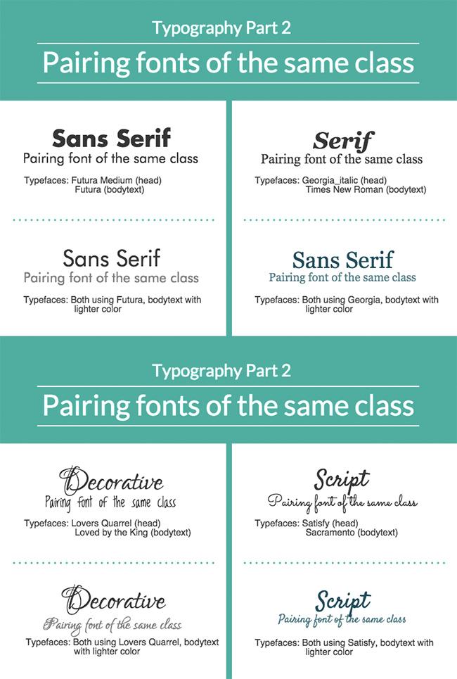 Typography-Part-3