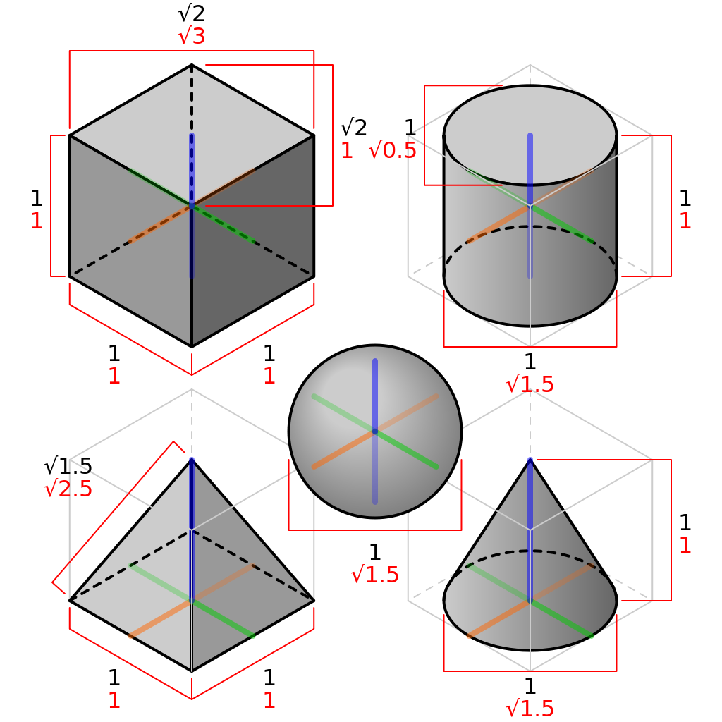 idesign isometric 03