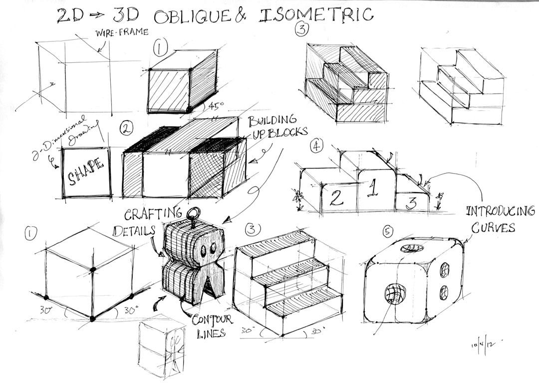 idesign isometric 05