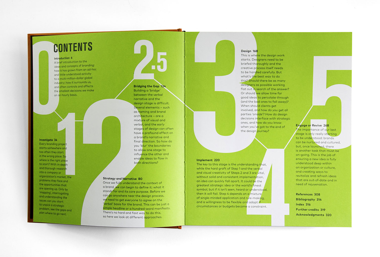 must read books for designers 13