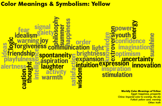 Yellow-meaning
