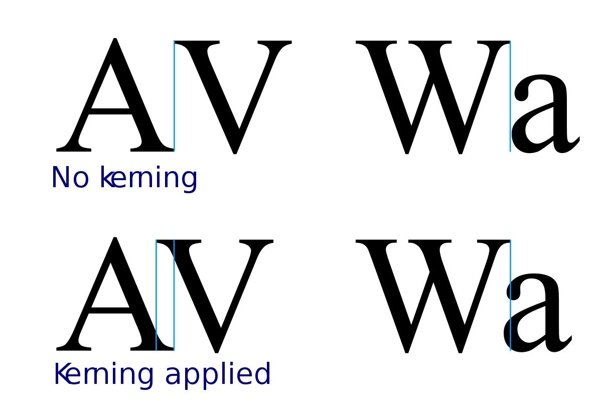 idesign badkerning 1