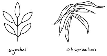 idesign drawing 18