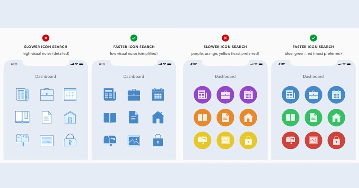 Thiết kế icon thế nào để tối ưu trải nghiệm tìm kiếm trên mobile?