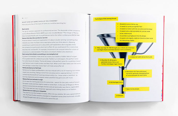 must read books for designers 14