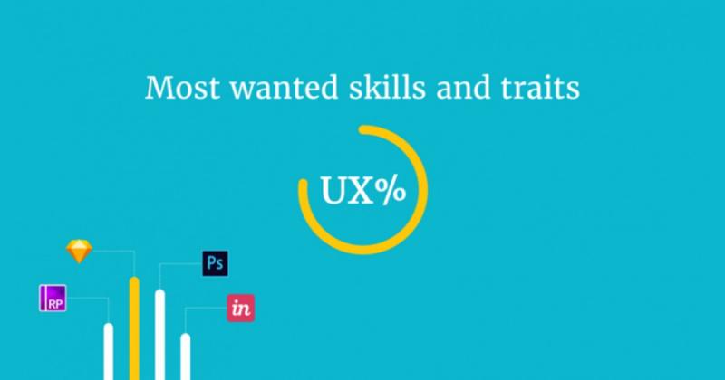 Nhà tuyển dụng mong đợi điều gì từ những nhà thiết kế UX?