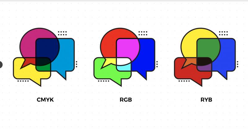 Thuật ngữ màu sắc hữu dụng cho dân thiết kế