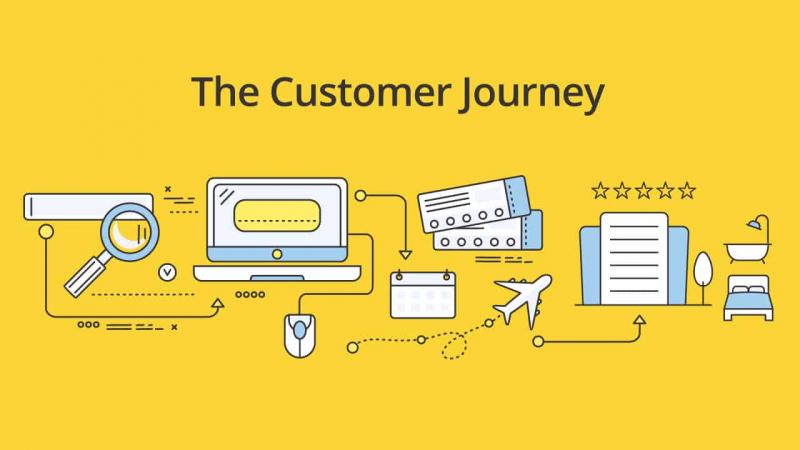Nhập môn xây dựng hành trình trải nghiệm của người dùng