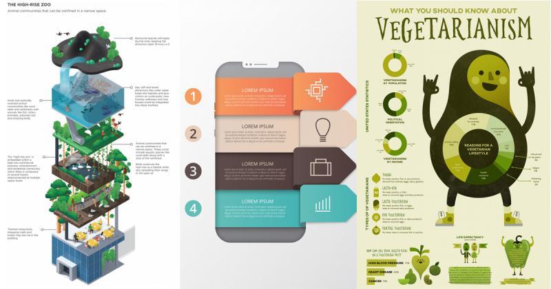 Xu hướng thiết kế Infographic 2018