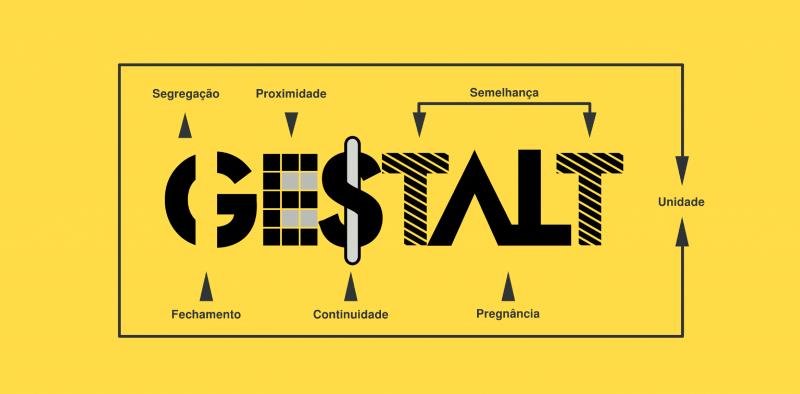 Định luật Gestalt: Tiếng nói chung của dân thiết kế
