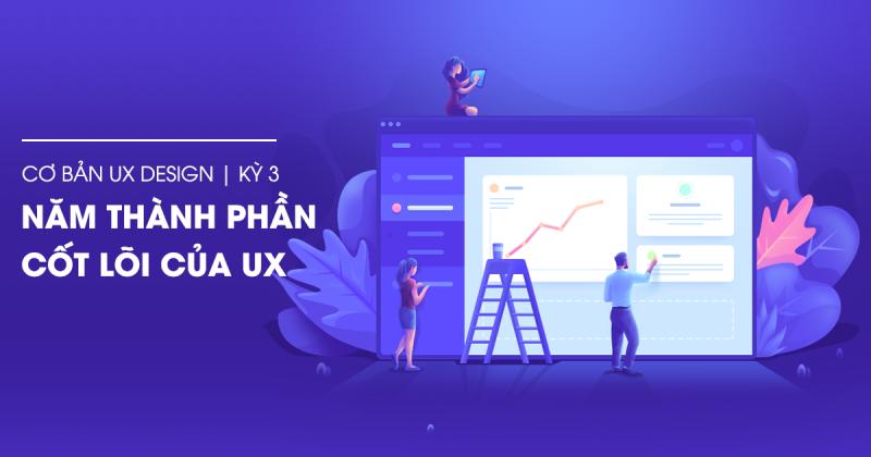 Hướng dẫn cơ bản về UX - Kỳ 3: Năm thành phần cốt lõi của UX
