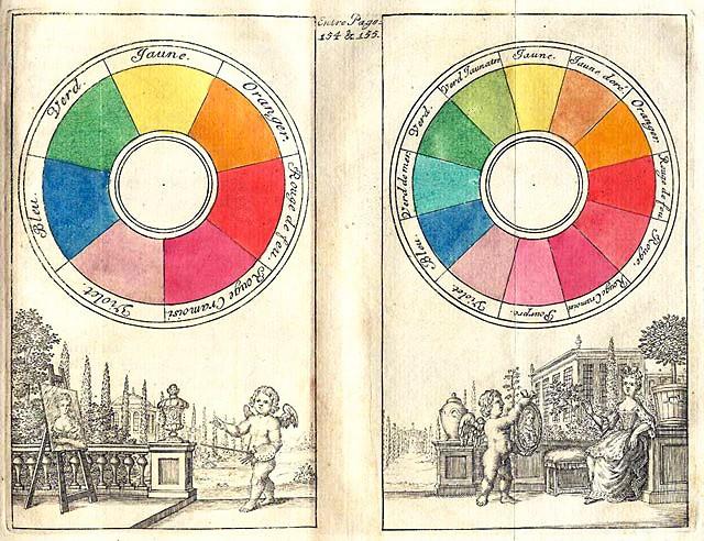 Lịch sử huyền bí về màu sắc | Phần 2: Những hệ thống định vị màu sắc