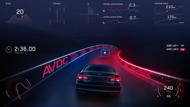 [UI Inspiration] Thiết kế tương tác trải nghiệm lái mô phỏng AVDC