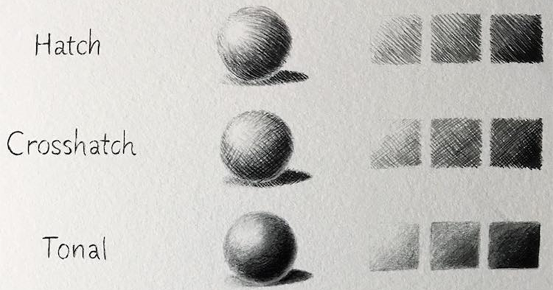 Chia sẻ từng-bước-một bí kíp để vẽ lên tay từ họa sĩ Taji Joseph