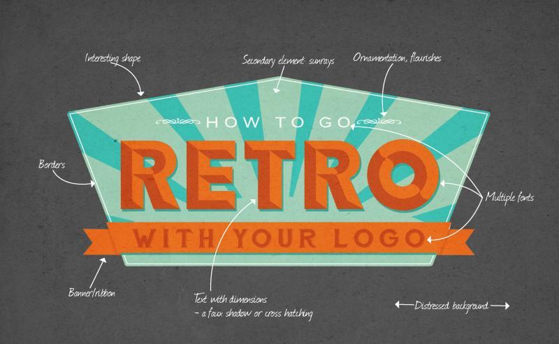 Thiết kế Vintage: Hướng dẫn ứng dụng vào thiết kế hiệu quả (Phần 2)
