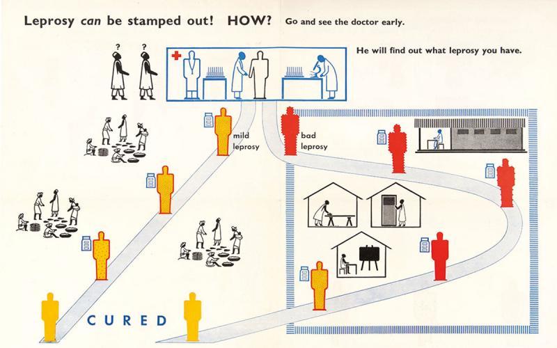 Thiết kế đồ họa có cứu được mạng người? 6 poster tác động tích cực đến sức khỏe cộng đồng trong lịch sử