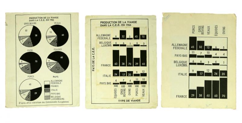 Khi dữ liệu được trình bày bằng đồ họa, mọi điều bạn cần biết về trực quan hóa dữ liệu (Phần 1)