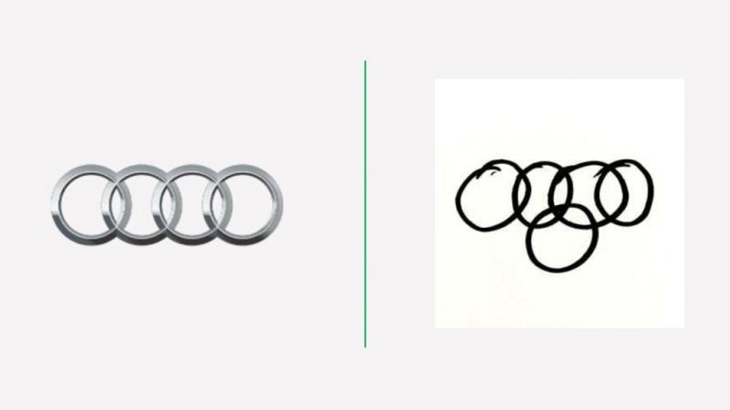 Nhiều người vẽ lại logo các hãng xe từ trí nhớ, kết quả thật vui nhộn và làm chúng ta phải suy ngẫm