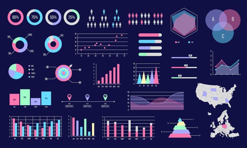 'Tất tần tật' về trực quan hóa dữ liệu (Data Visualization)